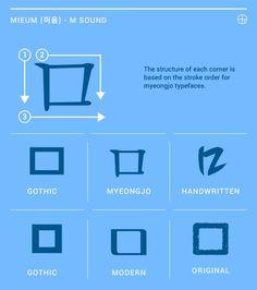Korean Words Learning, Korean Language Learning, Korean Phrases, Japanese Phrases, Korean Handwriting, Learn Korean Alphabet, Korean Letters, Learn Hangul, Korean Writing