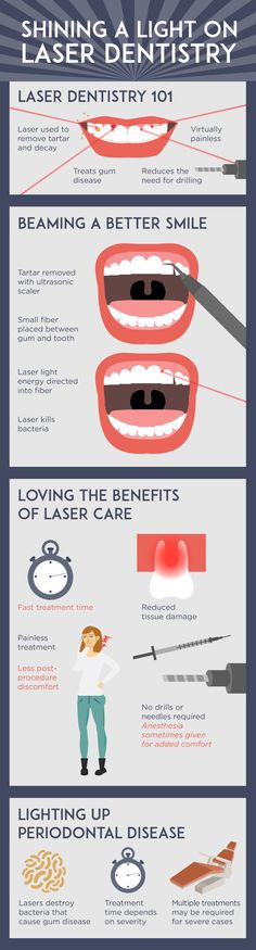 Laser dentistry can be a precise and effective way to perform many dental procedures. The potential for laser dentistry to improve dental procedures rests in the dentist's ability to control power output and the duration of exposure on the tissue (whether gum or tooth structure), allowing for treatment of a highly specific area of focus without damaging surrounding tissues. We are proud to use it in our everyday practice making great smiles and happy patients.