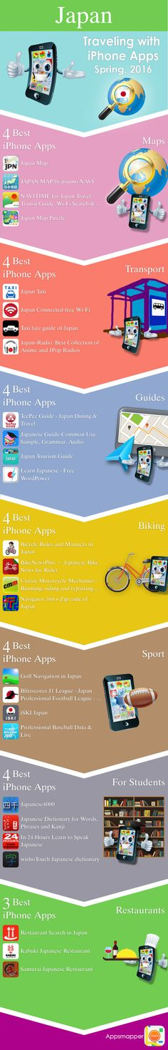 Extremely Helpful Apps You Should Have When Travelling Japan iPhone apps: Travel Guides, Maps, Transportation, Biking, Museums, Parking, Sport and apps for Students.