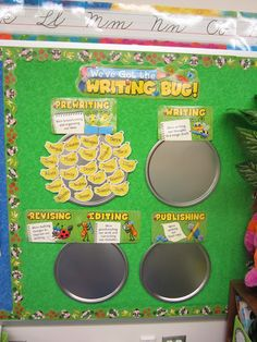 My writing process wall. Dollar Tree pulled through for me again! I glued flat thumbtacks (5-6 on each) on dollar pizza pans and stuck them right onto the bulletin board. Also got these little banana papers from the Dollar Tree to write my kids names on them and stuck magnets on the back. I want the kids to be able to move themselves through the steps. From: the creative chalkboard.com