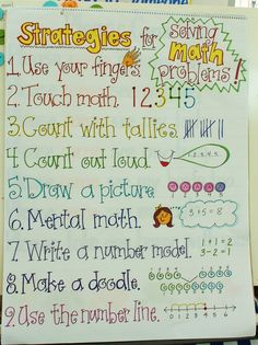 Poster - strategies for problem solving