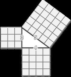 Hands-On Activities & Ideas for Teaching Pythagorean Theorem Teaching Geometry, Teaching Math, 8th Grade Math, Math Class, Math Teacher, Math Education, Waldorf Education, Special Education, Homeschool Math