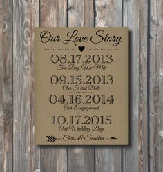 PRINTABLEPersonalized Wedding Sign - Personalized Our Love Story Sign - Important Life Events Print - Personalized Wedding Gift - Anniversary