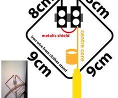 DIY 2G/3G/4G Wireless Cell Phone Signal Booster