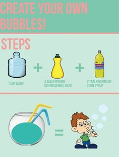 Bubble recipe. I used this in the bubble machine and it was awesome. Filled up the tub with bubbles!