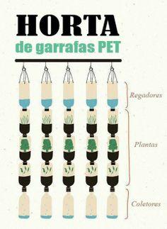 Inspire-se para começar já a sua horta vertical usando garrafas pets