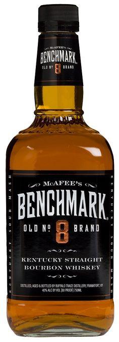 Benchmark Old No. 8 (bourbon), 79/100pts//JL Nose: 20 Taste: 20 Finish: 19 Balance: 20