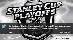 May 28th 2013: NHL Stanley Cup Playoffs are very excited this year with 5 teams that have won the Stanley Cupp in the five last seasons, lots of fans were enjoying the news in Canada - #Seevibes #TopRetweet #Twitter #NHL