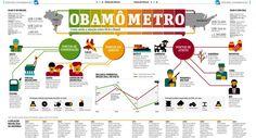 20 #infographics from 20 Brazilian publications via @visualoop