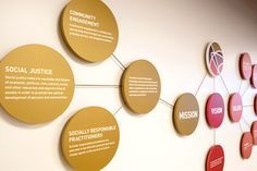 corporate office wall decor ideas - Google Search                                                                                                                                                     More