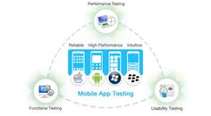 Mobile apps are essential in keeping your organisation ahead of the competition in many ways.