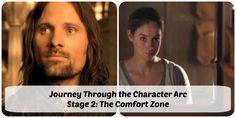 The Character Evolution Files, No. 4: The Journey Through the Character Arc, Stage 2 – The Comfort Zone (Act I)