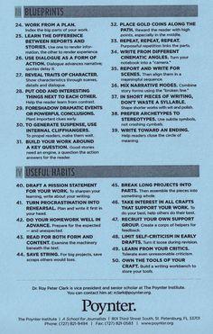 Quick 50 Writing Tools - Roy Peter Clark