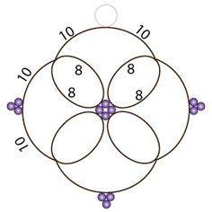 Alchemy Patterns                                                                                                                                                                                 Más