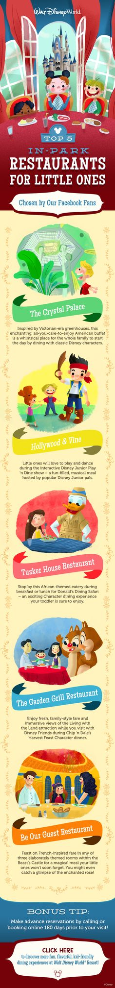 Top 5 In-Park Restaurants for Preschoolers at Walt Disney World chosen by our Facebook fans!