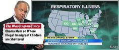 Mysterious Virus Hits Kids in Midwest; Obama Won't Tell Us Where Illegal Alien Kids Were Sent - The Rush Limbaugh Show Illegal Aliens, Rush Limbaugh, Pro Life, Stories For Kids, Social Issues, Satire, Embedded Image Permalink, Blame, Current Events