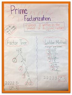 Guest Post Middle School Math Moments: Learning to Love Prime Factorization - All Things Upper Elementary.  Great strategy that will help with so much (including fractions)