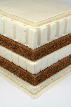 Extra biomatrac – az éjszakai forgolódás ellen Vanilla Cake, Latex, Desserts, Food, Tailgate Desserts, Deserts, Essen, Postres, Meals