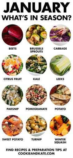Eat seasonally with this guide to January fruits and vegetables. Find recipes and preparation tips at cookieandkate.com