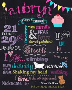 58 best ellas first birthday images on pinterest buntings 2nd first birthday chalkboard poster with by ladybugsandgrasshopp 2500 filmwisefo
