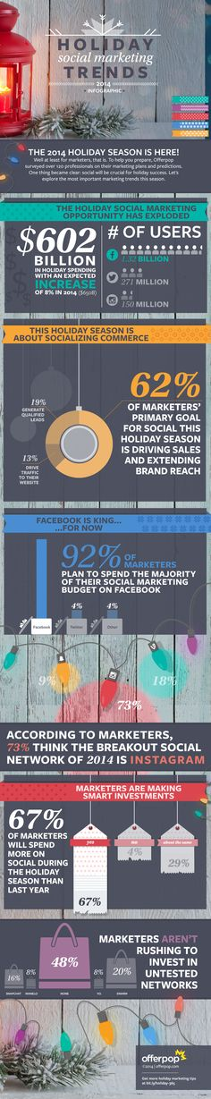 """Festive #Infographic: """"How Marketers Are Using Social to Drive Sales This Holiday."""" #SMM #HolidayMarketing"""