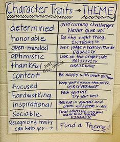 Jones: Inspiring Readers With Character Traits and Theme Just Mrs. Jones: Inspiring Readers With Character Traits and Theme,School ideas Just Mrs. Jones: Inspiring Readers With Character Traits and Theme Related posts:Teaching character. Reading Lessons, Reading Skills, Teaching Reading, Learning, Reading Response Journals, Reading Notebooks, Science Notebooks, Reading Strategies, Teaching Resources