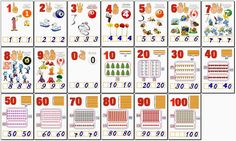 Materiale didactice de 10(zece): Cifre şi numere Classroom, Holiday Decor, School, Blog, Maths, English, Education, Full Bed Loft, Class Room