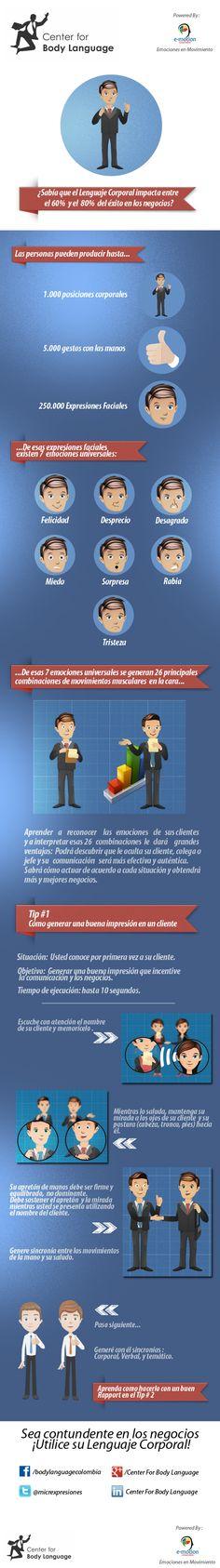 La importancia del lenguaje corporal en los negocios #infografia #infographic vía: micro-expresiones.com