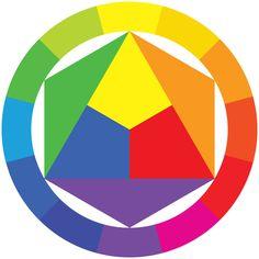 Google Afbeeldingen resultaat voor http://uploads.lesbank.nl/content/4/item/956/031/_/kleurencirkel.jpg