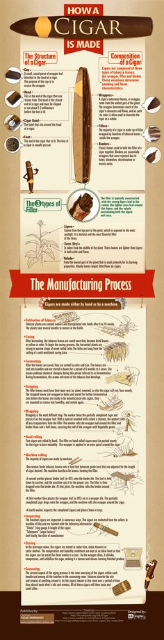 How A Cigar Is Made.  This is why I like cigars.  The process and how it changes the taste.