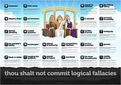 Logical Fallacies Infographic (A1)