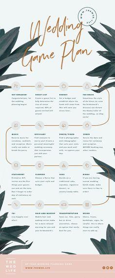 Wedding Planning Infographics Useful Ideas  Tips  Wedding