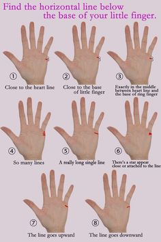 Marriage line Palmistry Palm Reading Lines, Palm Reading Charts, Palm Lines, Marriage Hand, Love And Marriage, Marriage Symbols, Marriage Lines Palmistry, Palmistry Reading, Best English Quotes