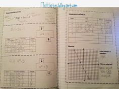 Mrs. Hester's Classroom: 8th Grade Math: Units 3 and 4...functions and lines