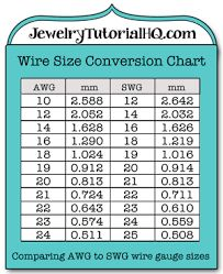 Wire gauge conversion chart wires gauge maps charts image result for exact jewellery wire measure gauge greentooth Choice Image