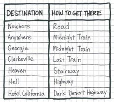 Music directions.