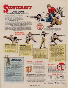 Scout target shooting - airgun