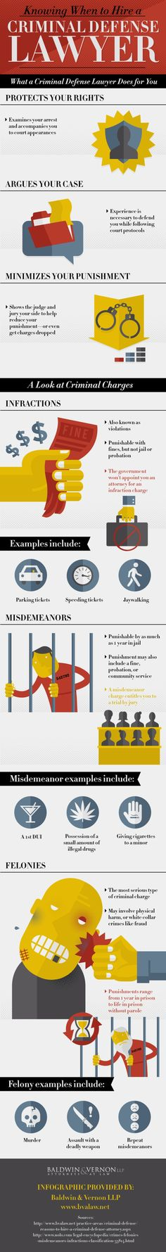 There are three different kinds of criminal charges: infractions, misdemeanors, and felonies. You can read about the differences between these charges and how criminal defense lawyers can help on this KC Metro Area criminal defense law firm infographic.