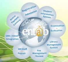 Entab is the leading providers of the best School Management Software in India. School Management Software plays a vital role in the growth and success of any educational institution.   #SchoolManagementSoftware #SchoolERPSoftware