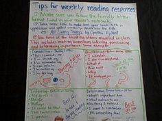 Tips reading reflection 2