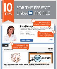 linkedin content marketing tactical plan pdf