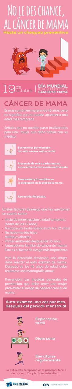 sintomas de cancer de mama no inicio