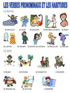 Vocabulaire - Les verbes pronominaux pour décrire sa journée