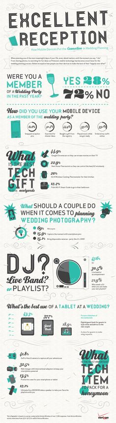 What's the best tech gift to give newlyweds? Read this wedding infographic to find out!
