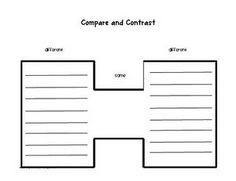 22 Best Compare and contrast writing images in 2014
