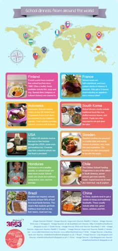 Infographic: School Dinners from Around the World Around The World Food, Around The Worlds, Five Course Meal, Food Charts, Restaurant, New Recipes, Recipies, International Recipes, Street Food