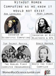 Some fantastic women who contributed to computing! #breakingbarriers