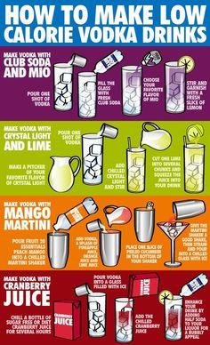 Lets make some low calorie vodka drinks