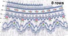 ELLEN McCARN Design Plates Roseann