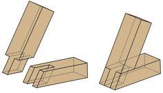 ... kb gif angle wood joints 640 x 494 123 kb jpeg wood joints 1000 x 703